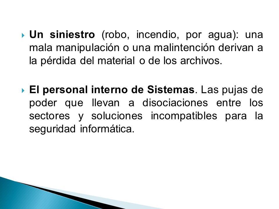 Un siniestro (robo, incendio, por agua): una mala manipulación o una malintención derivan a la pérdida del material o de los archivos. El personal int