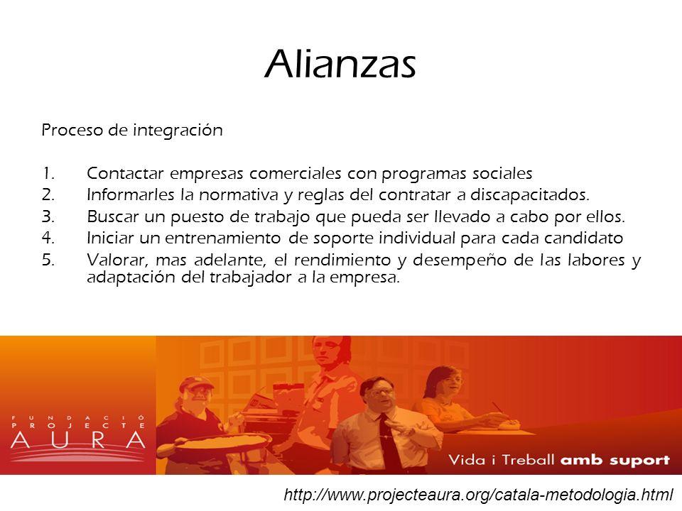 Alianzas Proceso de integración 1.Contactar empresas comerciales con programas sociales 2.Informarles la normativa y reglas del contratar a discapacit