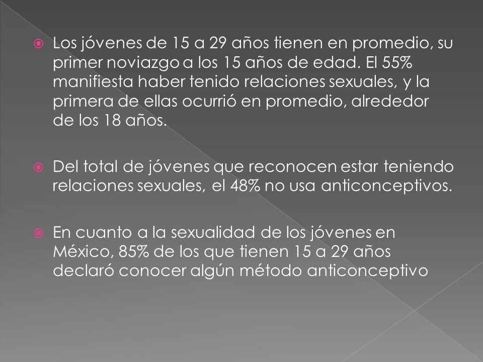 Los jóvenes de 15 a 29 años tienen en promedio, su primer noviazgo a los 15 años de edad. El 55% manifiesta haber tenido relaciones sexuales, y la pri