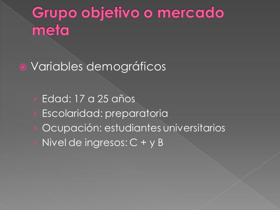 Variables demográficos Edad: 17 a 25 años Escolaridad: preparatoria Ocupación: estudiantes universitarios Nivel de ingresos: C + y B