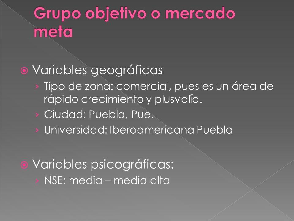 Variables geográficas Tipo de zona: comercial, pues es un área de rápido crecimiento y plusvalía. Ciudad: Puebla, Pue. Universidad: Iberoamericana Pue