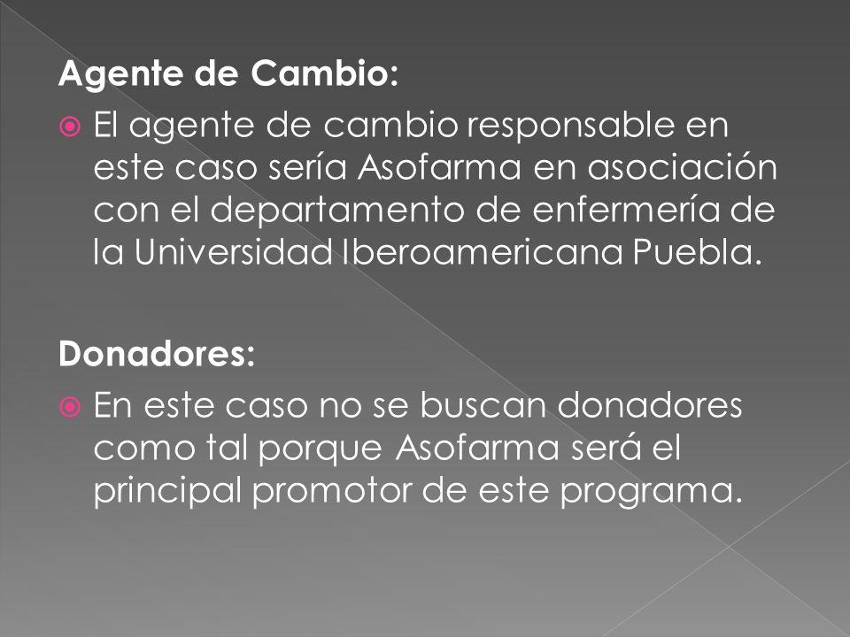 Agente de Cambio: El agente de cambio responsable en este caso sería Asofarma en asociación con el departamento de enfermería de la Universidad Iberoa