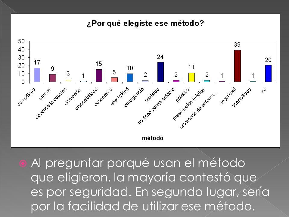 Al preguntar porqué usan el método que eligieron, la mayoría contestó que es por seguridad. En segundo lugar, sería por la facilidad de utilizar ese m