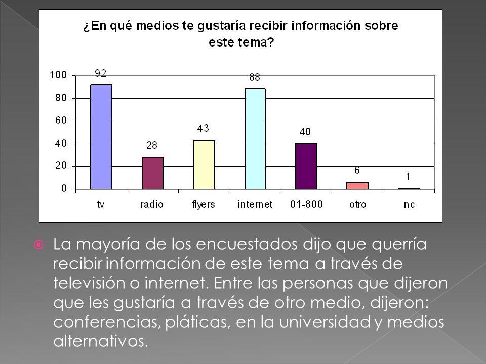 La mayoría de los encuestados dijo que querría recibir información de este tema a través de televisión o internet. Entre las personas que dijeron que