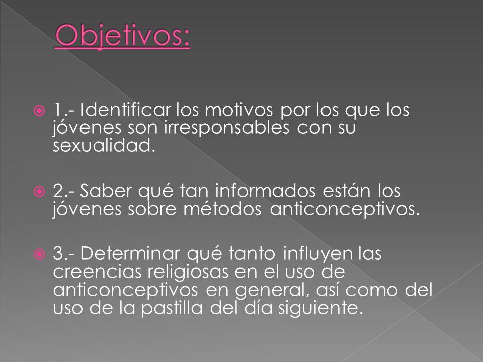 Independientes- Uso de métodos anticonceptivos.Creencias religiosas.