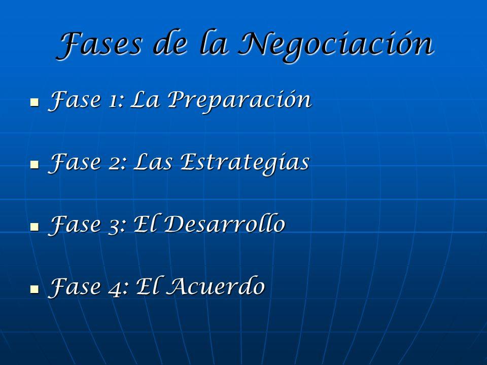 Fases de la Negociación Fase 1: La Preparación Fase 1: La Preparación Fase 2: Las Estrategias Fase 2: Las Estrategias Fase 3: El Desarrollo Fase 3: El