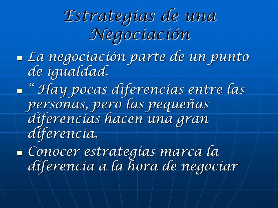 Estrategias de una Negociación La negociación parte de un punto de igualdad. La negociación parte de un punto de igualdad. Hay pocas diferencias entre