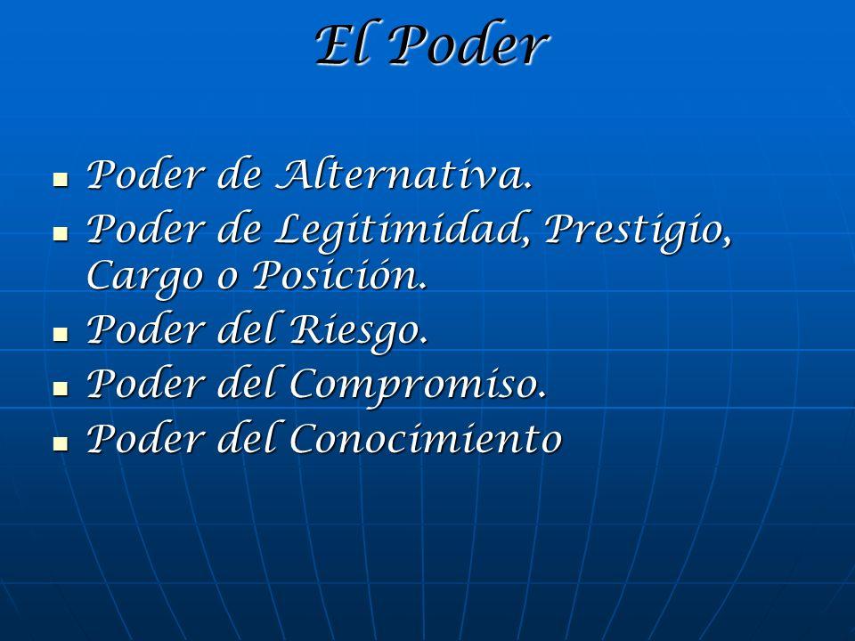 El Poder Poder de Alternativa. Poder de Alternativa. Poder de Legitimidad, Prestigio, Cargo o Posición. Poder de Legitimidad, Prestigio, Cargo o Posic