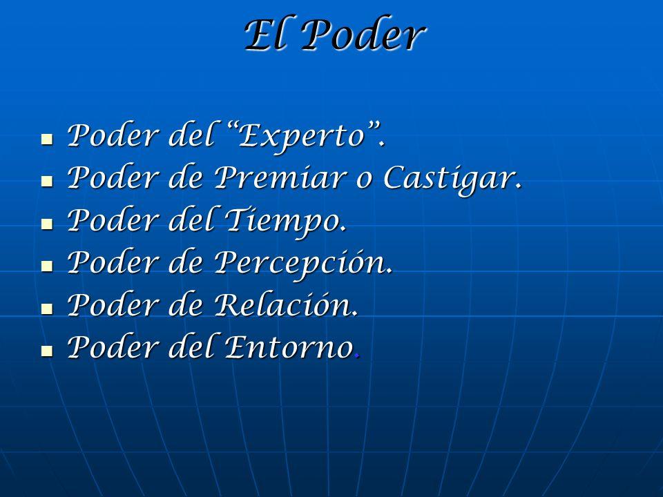El Poder Poder del Experto. Poder del Experto. Poder de Premiar o Castigar. Poder de Premiar o Castigar. Poder del Tiempo. Poder del Tiempo. Poder de