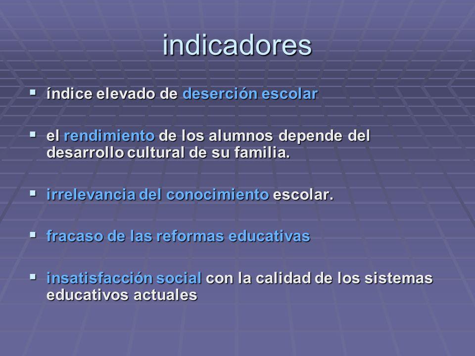 indicadores índice elevado de deserción escolar índice elevado de deserción escolar el rendimiento de los alumnos depende del desarrollo cultural de s