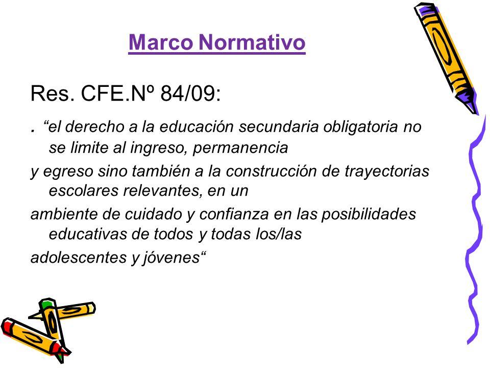 Marco Normativo Res.CFE.Nº 84/09:.