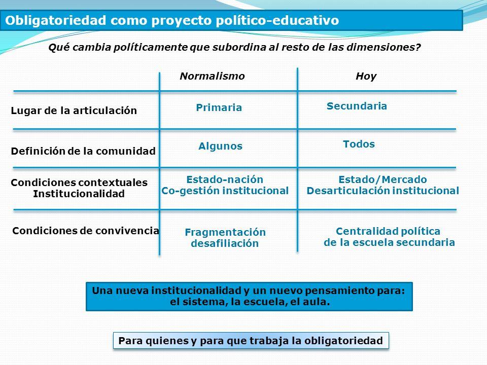 Obligatoriedad como proyecto político-educativo Qué cambia políticamente que subordina al resto de las dimensiones? Para quienes y para que trabaja la