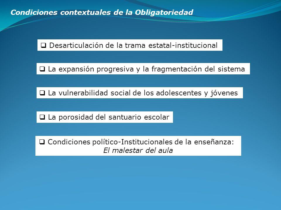 Condiciones contextuales de la Obligatoriedad Desarticulación de la trama estatal-institucional La expansión progresiva y la fragmentación del sistema