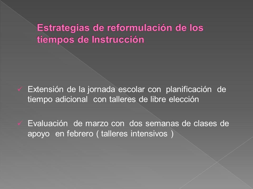 Extensión de la jornada escolar con planificación de tiempo adicional con talleres de libre elección Evaluación de marzo con dos semanas de clases de