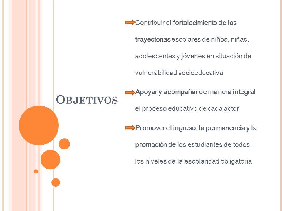 O BJETIVOS Contribuir al fortalecimiento de las trayectorias escolares de niños, niñas, adolescentes y jóvenes en situación de vulnerabilidad socioedu