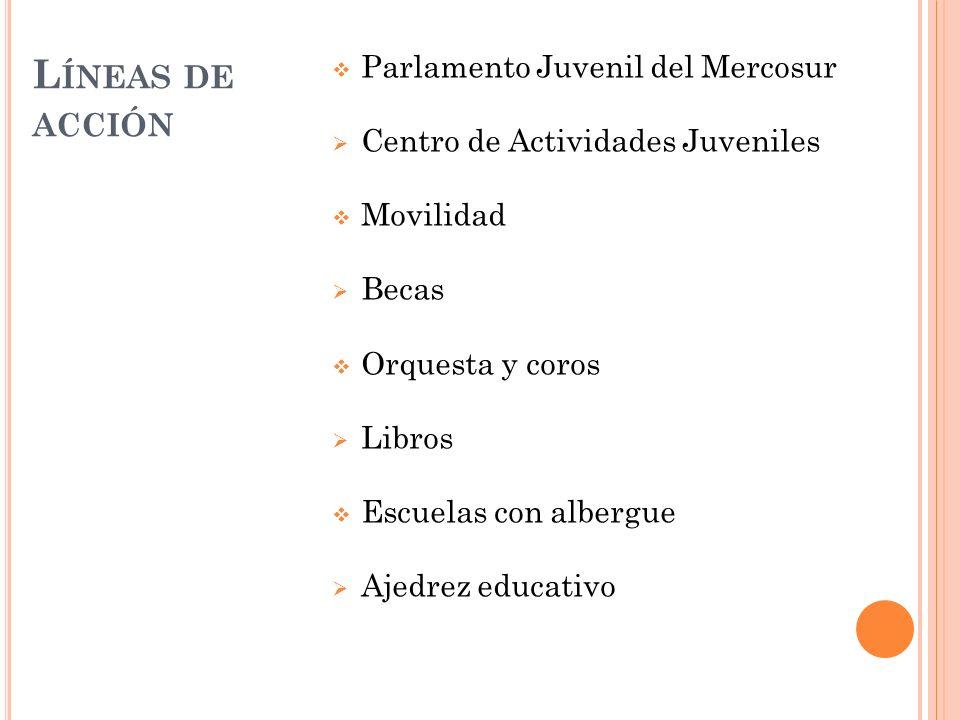 L ÍNEAS DE ACCIÓN Parlamento Juvenil del Mercosur Centro de Actividades Juveniles Movilidad Becas Orquesta y coros Libros Escuelas con albergue Ajedre