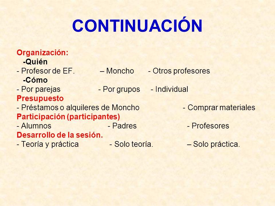 CONTINUACIÓN Organización: -Quién - Profesor de EF. – Moncho - Otros profesores -Cómo - Por parejas - Por grupos - Individual Presupuesto - Préstamos