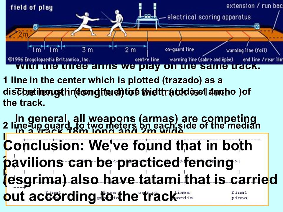 TRACK OF THE GAME With the three arms we play on the same track. The length (longitud) of the track is 14m. In general, all weapons (armas) are compet