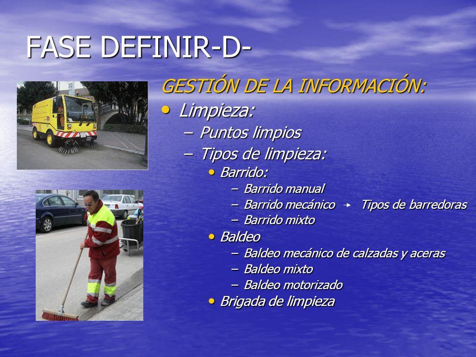 FASE DEFINIR-D- GESTIÓN DE LA INFORMACIÓN: Limpieza: Limpieza: –Puntos limpios –Tipos de limpieza: Barrido: Barrido: –Barrido manual –Barrido mecánico
