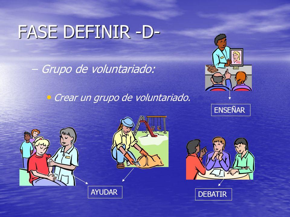 FASE DEFINIR -D- – –Grupo de voluntariado: Crear un grupo de voluntariado. AYUDAR DEBATIR ENSEÑAR