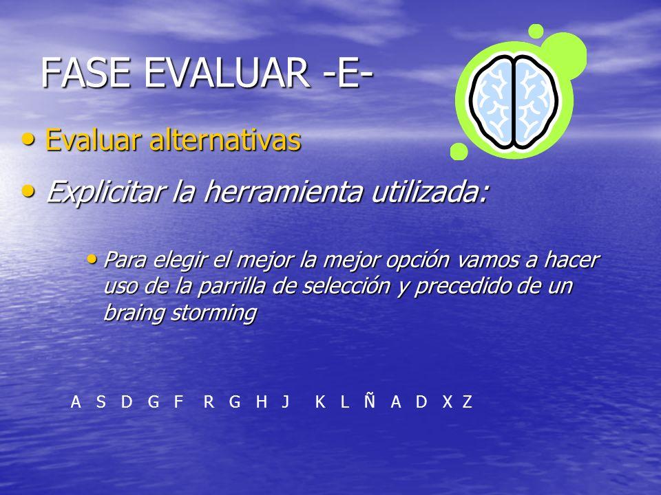 FASE EVALUAR -E- Evaluar alternativas Evaluar alternativas Explicitar la herramienta utilizada: Explicitar la herramienta utilizada: Para elegir el me