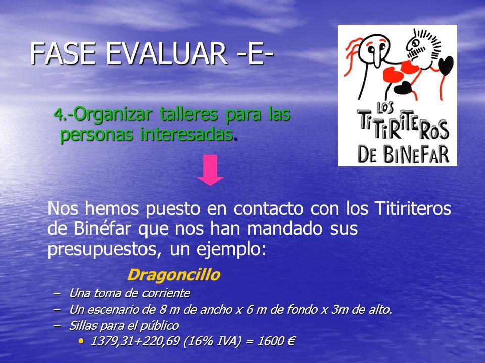 FASE EVALUAR -E- 4.- Organizar talleres para las personas interesadas. personas interesadas. Nos hemos puesto en contacto con los Titiriteros de Binéf