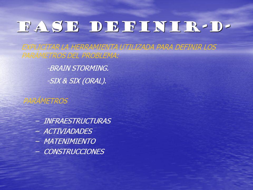FASE DEFINIR-D- PARÁMETROS – –INFRAESTRUCTURAS – –ACTIVIADADES – –MATENIMIENTO – –CONSTRUCCIONES EXPLICITAR LA HERRAMIENTA UTILIZADA PARA DEFINIR LOS