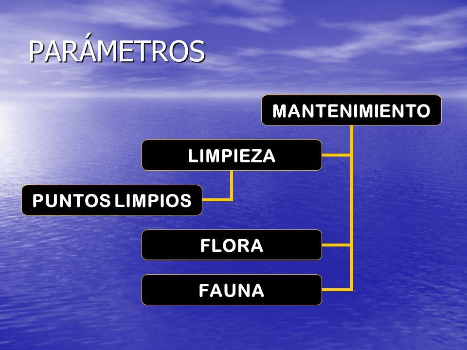 PARÁMETROS MANTENIMIENTO LIMPIEZA PUNTOS LIMPIOS FLORA FAUNA