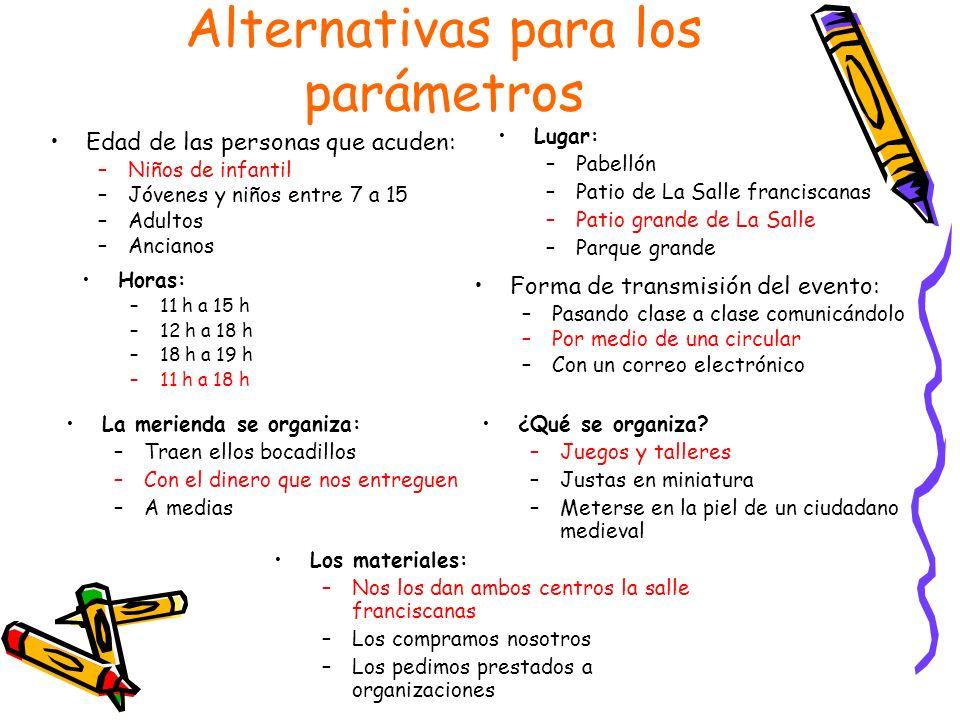 Alternativas para los parámetros Edad de las personas que acuden: –Niños de infantil –Jóvenes y niños entre 7 a 15 –Adultos –Ancianos Lugar: –Pabellón