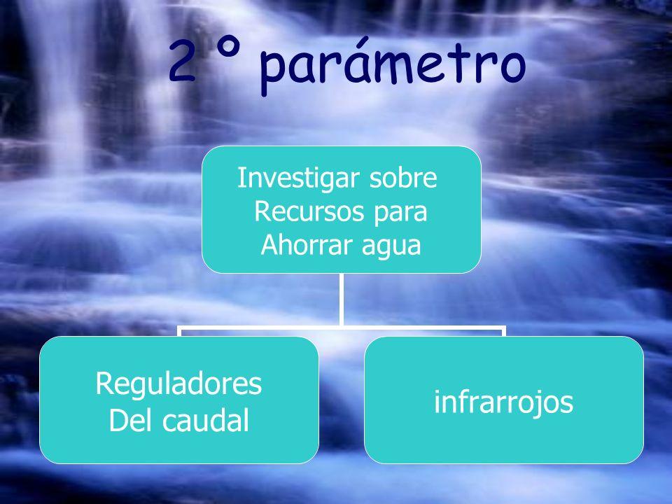 2 º parámetro Investigar sobre Recursos para Ahorrar agua Reguladores Del caudal infrarrojos
