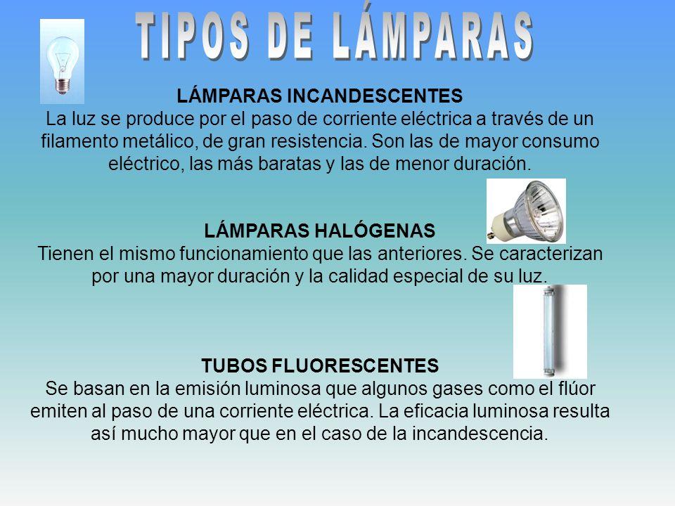 LÁMPARAS INCANDESCENTES La luz se produce por el paso de corriente eléctrica a través de un filamento metálico, de gran resistencia. Son las de mayor