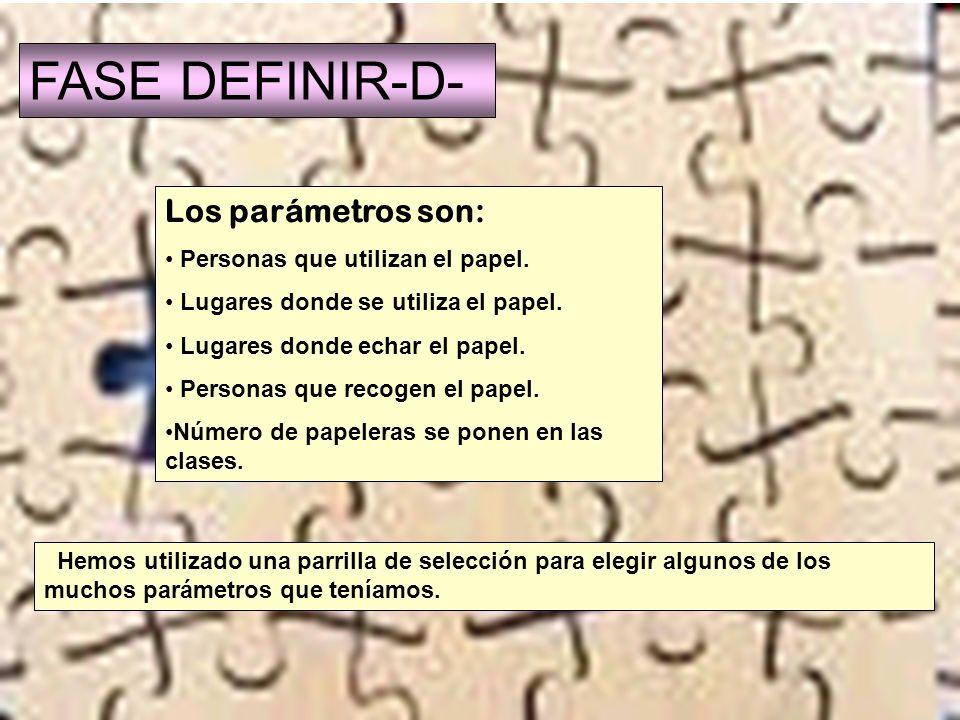 Los parámetros son: Personas que utilizan el papel, lugares en los que se utiliza el papel, lugar donde se echa el reciclado, persona que recoge el papel y cuantas papeleras se ponen en cada clase.