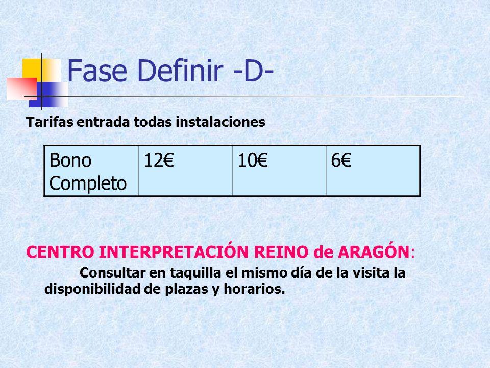 Fase Definir -D- Tarifas entrada todas instalaciones CENTRO INTERPRETACIÓN REINO de ARAGÓN: Consultar en taquilla el mismo día de la visita la disponibilidad de plazas y horarios.