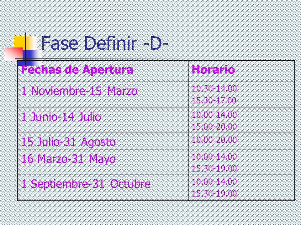 Fase Definir -D- Fechas de AperturaHorario 1 Noviembre-15 Marzo 10.30-14.00 15.30-17.00 1 Junio-14 Julio 10.00-14.00 15.00-20.00 15 Julio-31 Agosto 10.00-20.00 16 Marzo-31 Mayo 10.00-14.00 15.30-19.00 1 Septiembre-31 Octubre 10.00-14.00 15.30-19.00