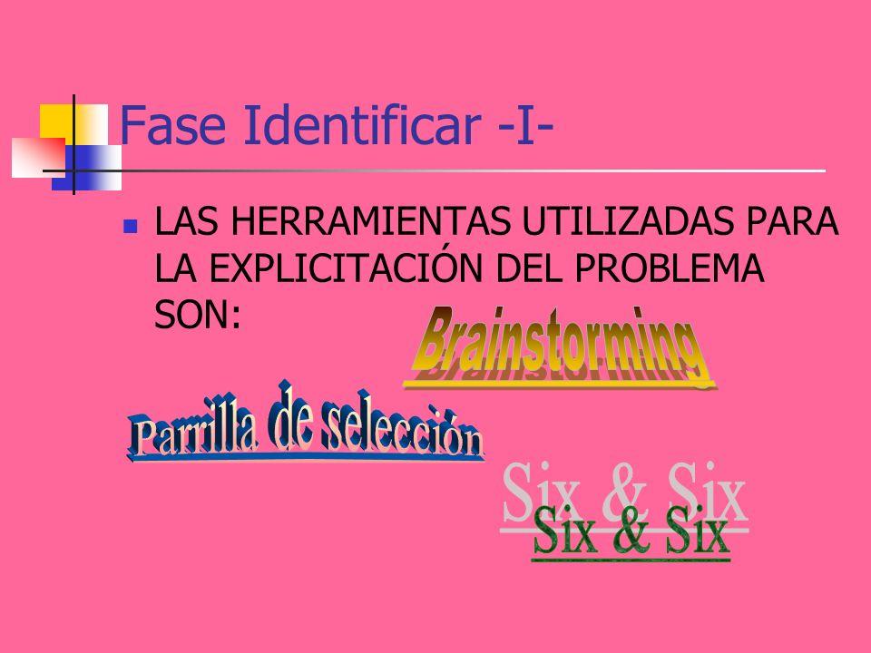 Fase Identificar -I- LAS HERRAMIENTAS UTILIZADAS PARA LA EXPLICITACIÓN DEL PROBLEMA SON: