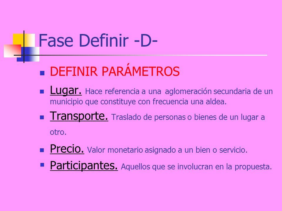Fase Definir -D- DEFINIR PARÁMETROS Lugar.