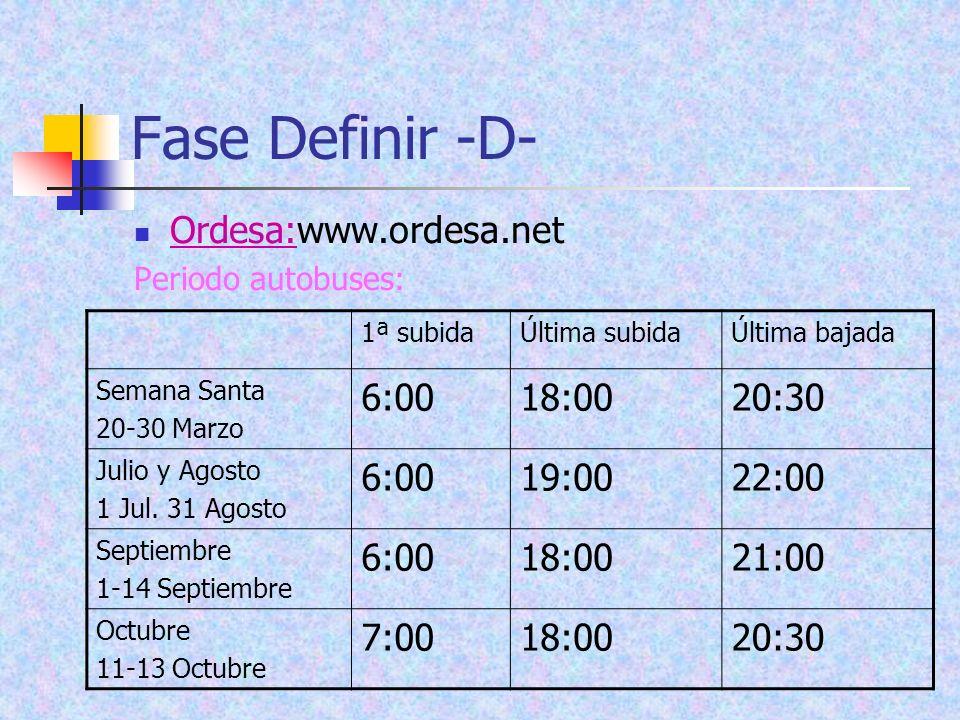 Fase Definir -D- Ordesa:www.ordesa.net Periodo autobuses: 1ª subidaÚltima subidaÚltima bajada Semana Santa 20-30 Marzo 6:0018:0020:30 Julio y Agosto 1 Jul.