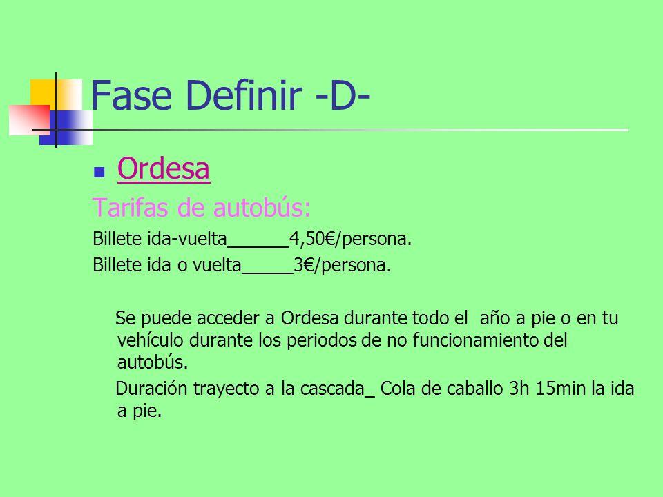 Fase Definir -D- Ordesa Tarifas de autobús: Billete ida-vuelta______4,50/persona.