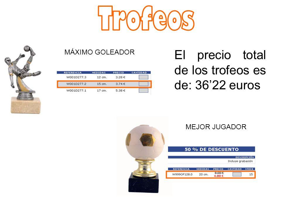 3º CLASIFICADO 1º CLASIFICADO 2º CLASIFICADO MEJOR JUGADOR MÁXIMO GOLEADOR El precio total de los trofeos es de: 3622 euros