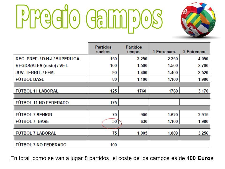 En total, como se van a jugar 8 partidos, el coste de los campos es de 400 Euros