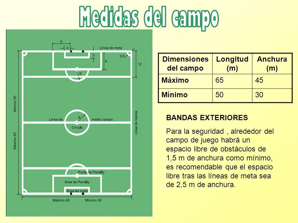 Dimensiones del campo Longitud (m) Anchura (m) Máximo6545 Mínimo5030 BANDAS EXTERIORES Para la seguridad, alrededor del campo de juego habrá un espaci