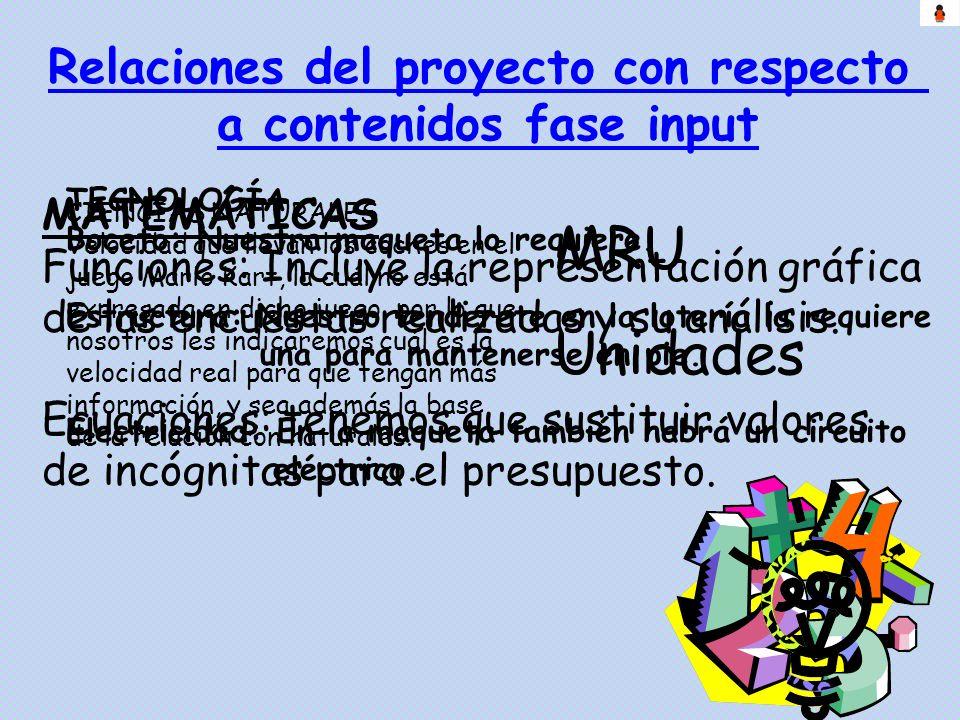 Relaciones del proyecto con respecto a contenidos fase input MATEMÁTICAS Funciones: Incluye la representación gráfica de las encuestas realizadas y su