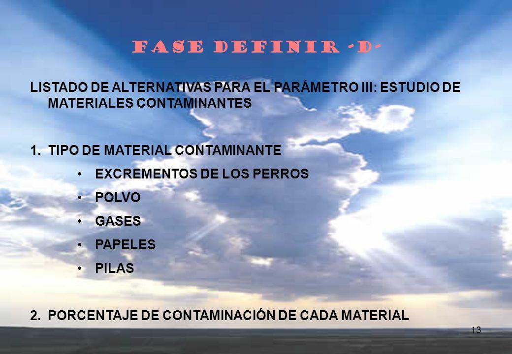 13 FASE DEFINIR -D- LISTADO DE ALTERNATIVAS PARA EL PARÁMETRO III: ESTUDIO DE MATERIALES CONTAMINANTES 1.TIPO DE MATERIAL CONTAMINANTE EXCREMENTOS DE