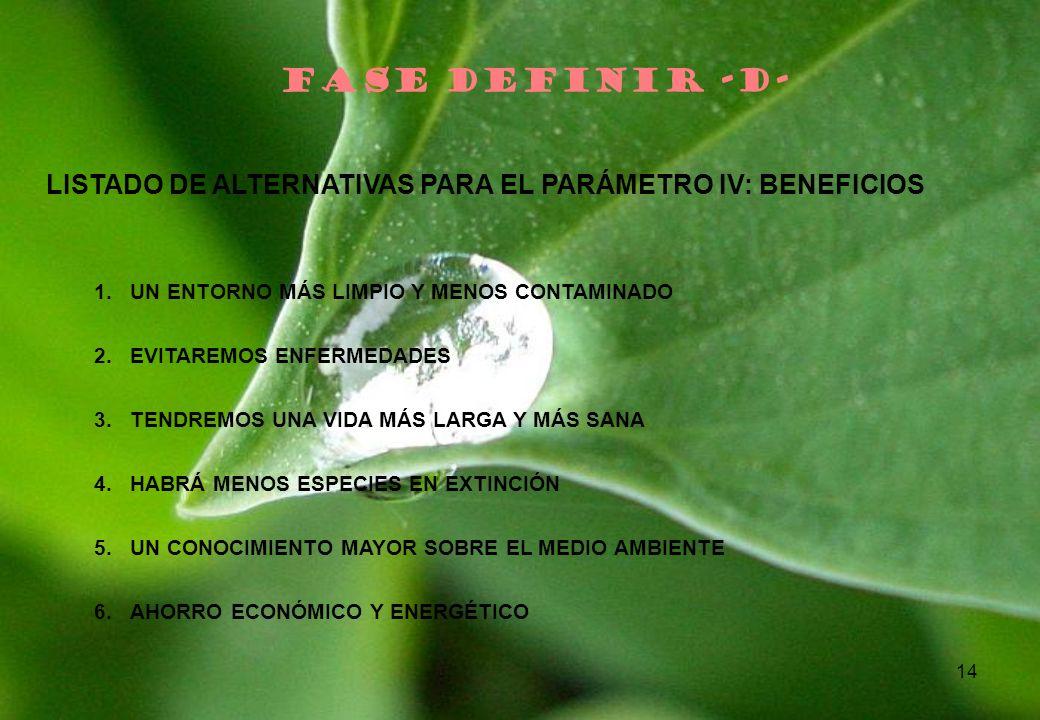 14 FASE DEFINIR -D- LISTADO DE ALTERNATIVAS PARA EL PARÁMETRO IV: BENEFICIOS 1.UN ENTORNO MÁS LIMPIO Y MENOS CONTAMINADO 2.EVITAREMOS ENFERMEDADES 3.T