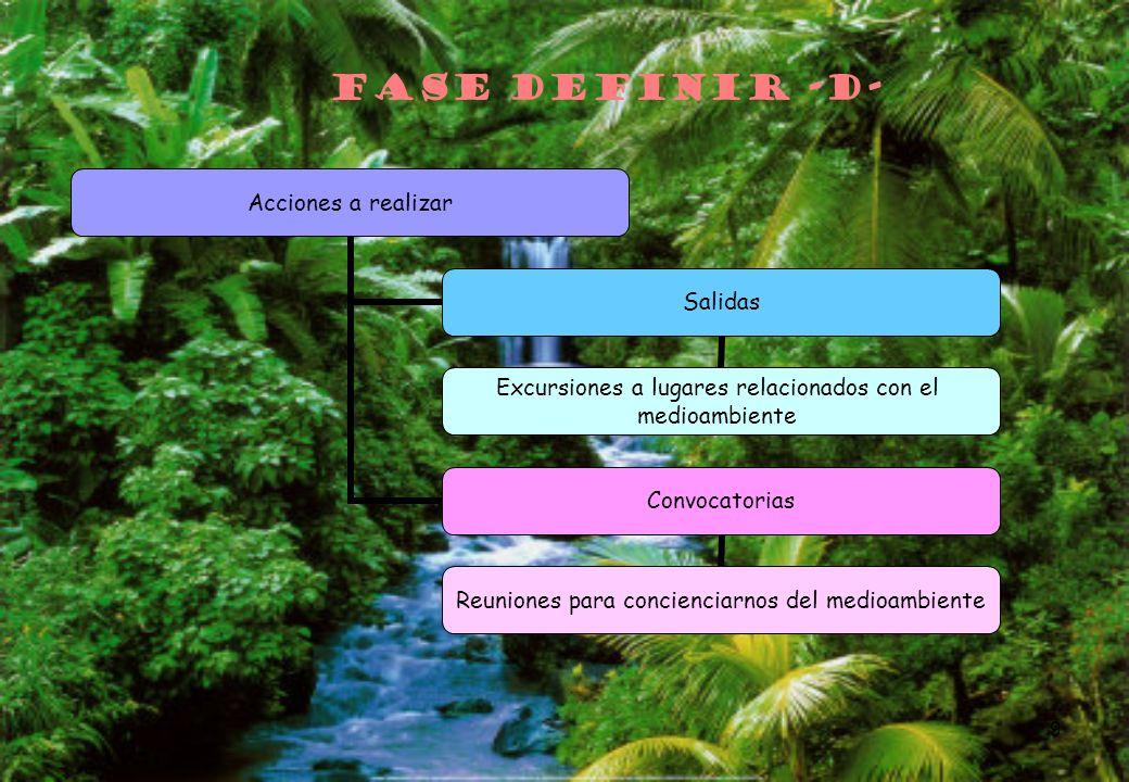 9 FASE DEFINIR -D- Acciones a realizar Salidas Excursiones a lugares relacionados con el medioambiente Convocatorias Reuniones para concienciarnos del