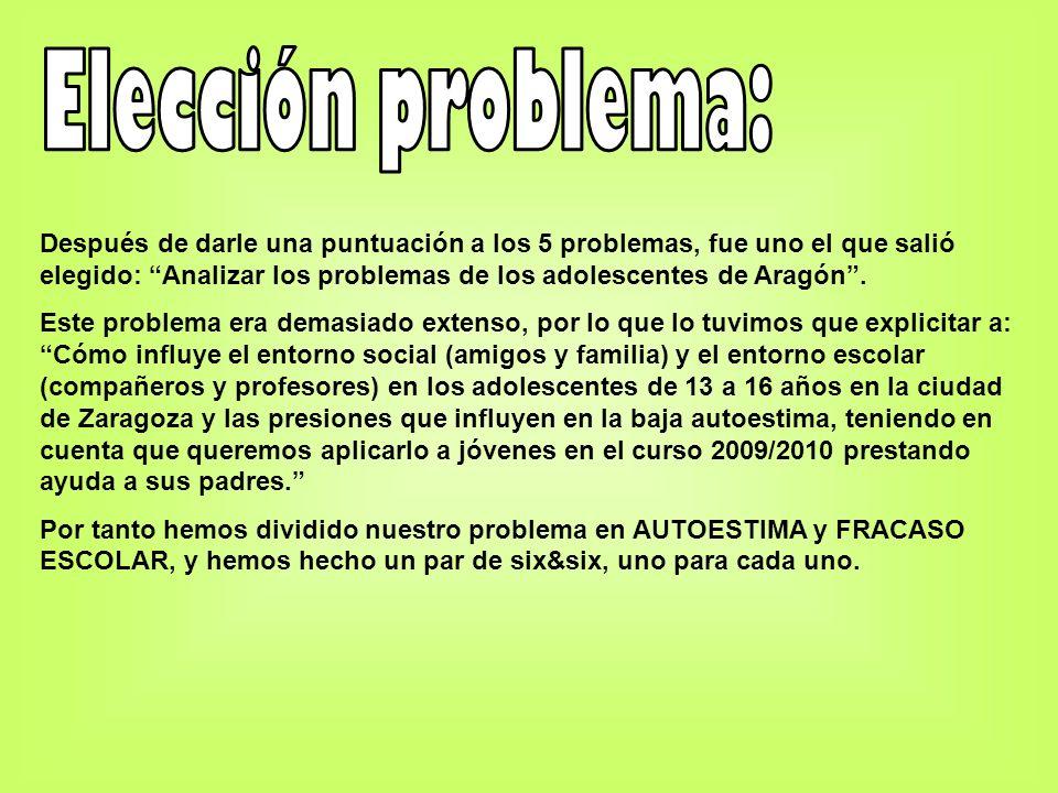 Después de darle una puntuación a los 5 problemas, fue uno el que salió elegido: Analizar los problemas de los adolescentes de Aragón. Este problema e