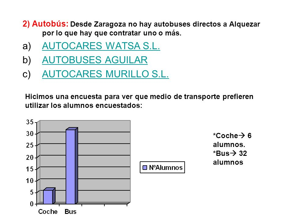 2) Autobús: Desde Zaragoza no hay autobuses directos a Alquezar por lo que hay que contratar uno o más. a)AUTOCARES WATSA S.L.AUTOCARES WATSA S.L. b)A
