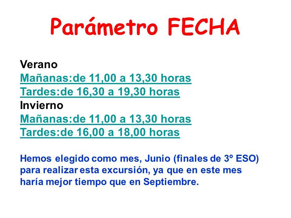 Parámetro FECHA Verano Mañanas:de 11,00 a 13,30 horas Tardes:de 16,30 a 19,30 horas Invierno Mañanas:de 11,00 a 13,30 horas Tardes:de 16,00 a 18,00 ho