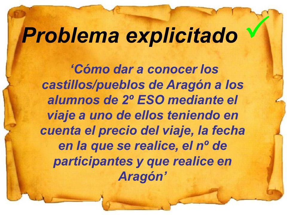 Problema explicitado Cómo dar a conocer los castillos/pueblos de Aragón a los alumnos de 2º ESO mediante el viaje a uno de ellos teniendo en cuenta el