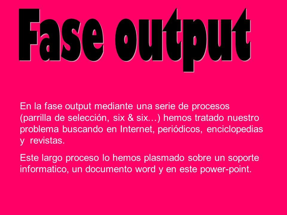 En la fase output mediante una serie de procesos (parrilla de selección, six & six…) hemos tratado nuestro problema buscando en Internet, periódicos,